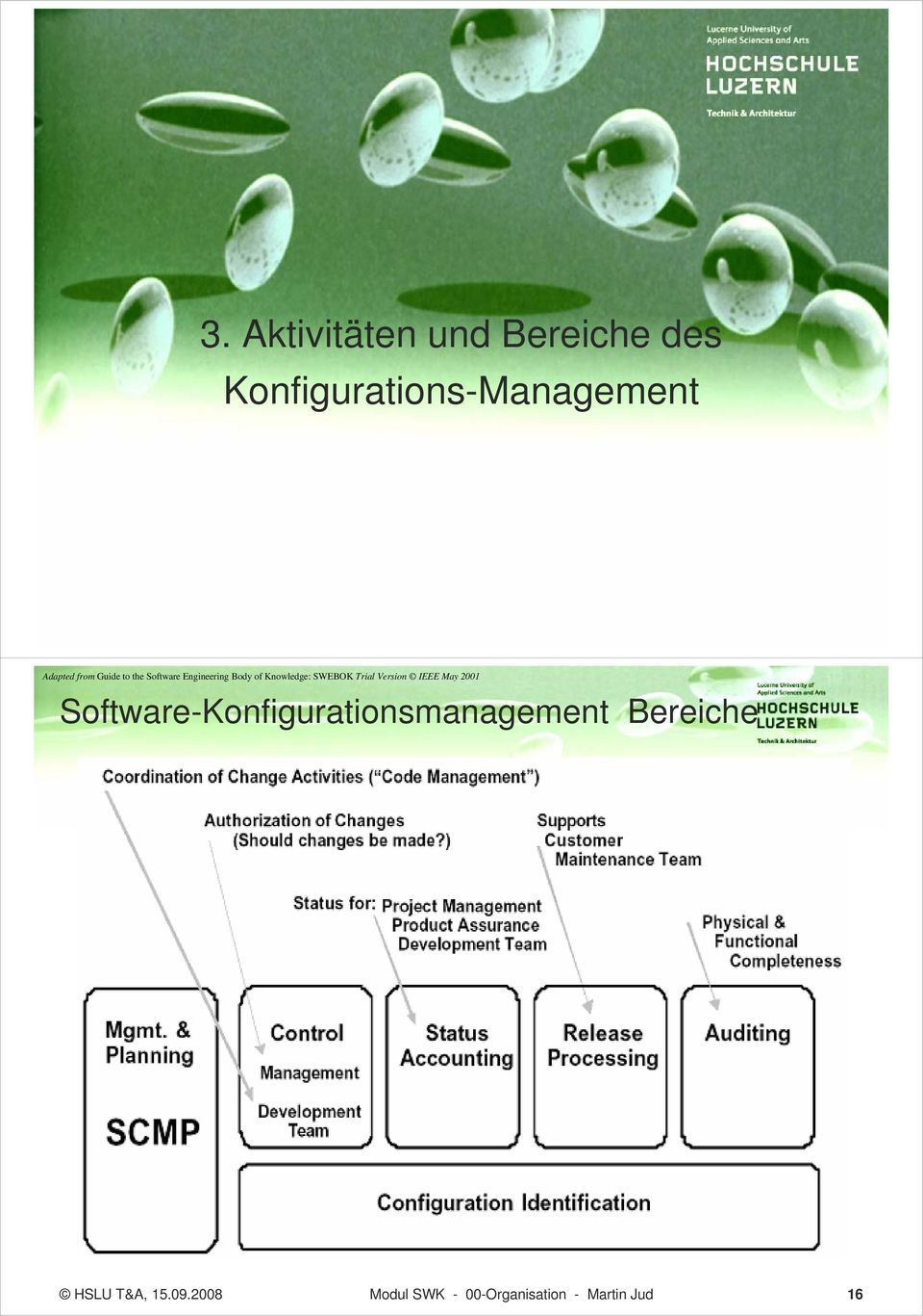 Trial Version IEEE May 2001 Software-Konfigurationsmanagement