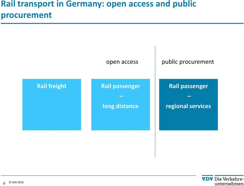 procurement Rail freight Rail passenger