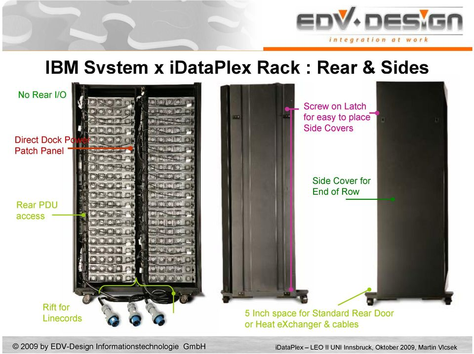 Covers Rear PDU access Side Cover for End of Row Rift for