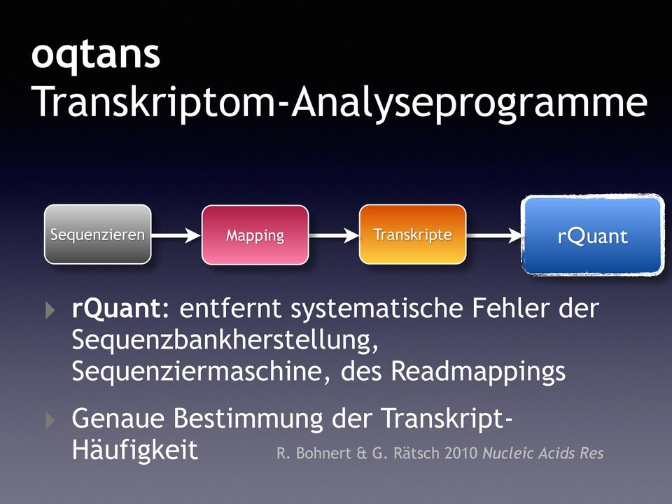 Sequenzbankherstellung, Sequenziermaschine, des Readmappings Genaue