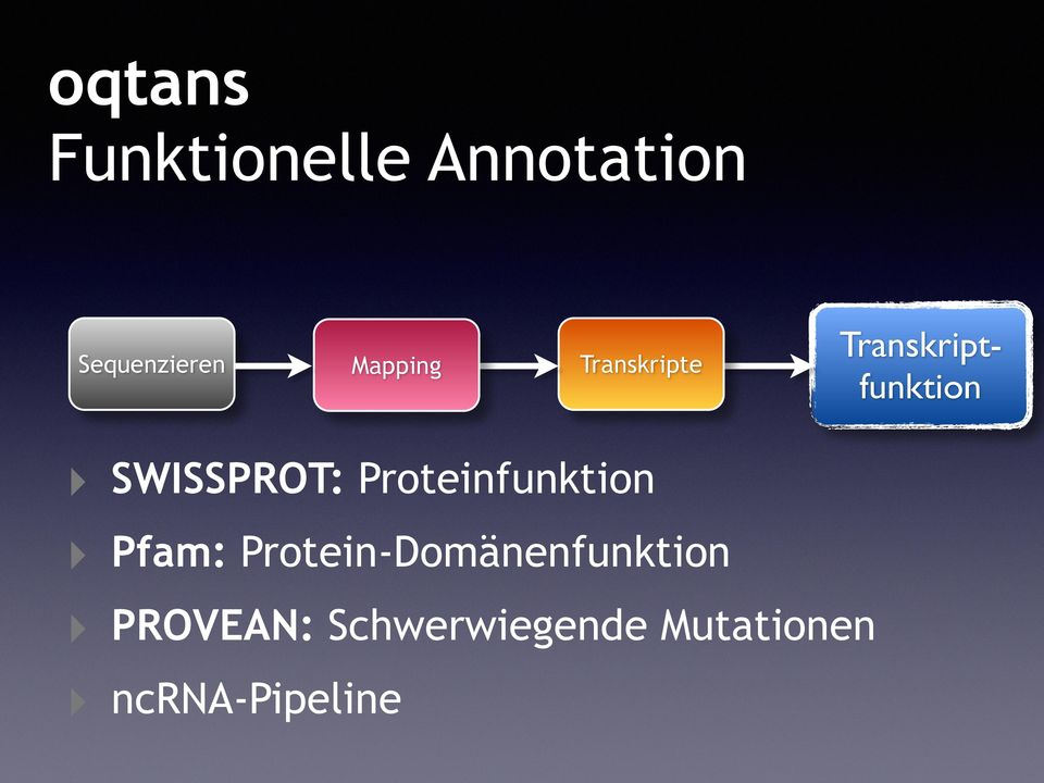 Quantification SWISSPROT: Proteinfunktion Pfam: