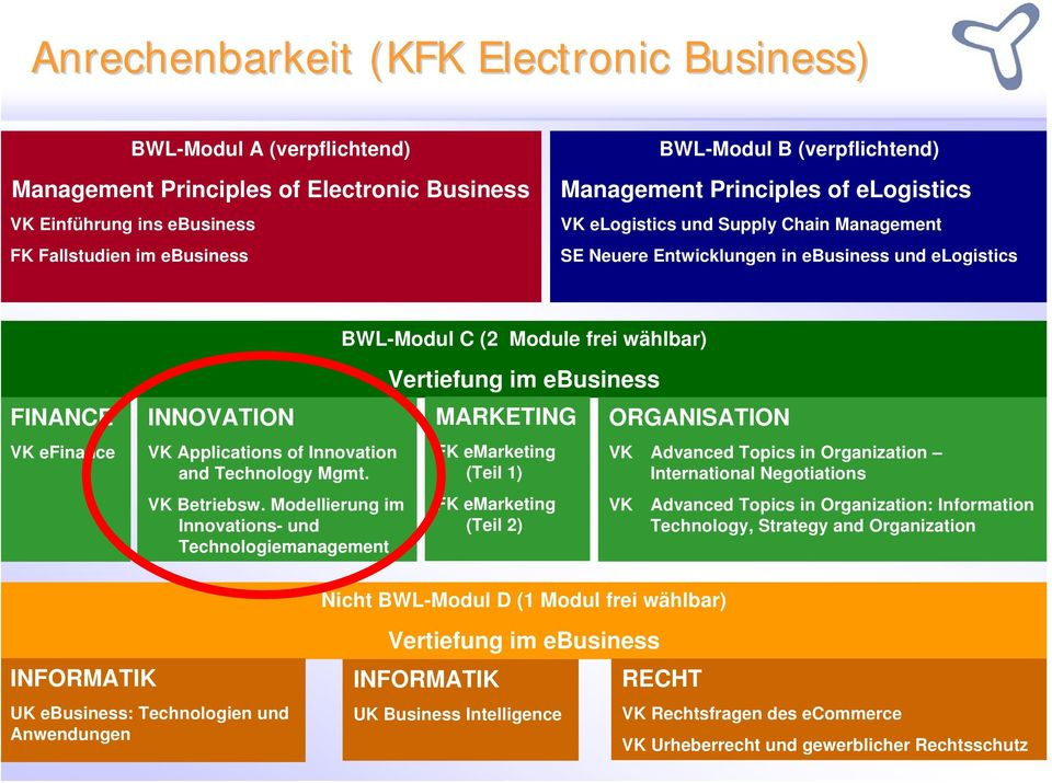 Applications of Innovation and Technology Mgmt. VK Betriebsw.