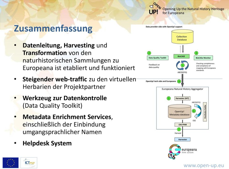 virtuellen Herbarien der Projektpartner Werkzeug zur Datenkontrolle (Data Quality Toolkit)