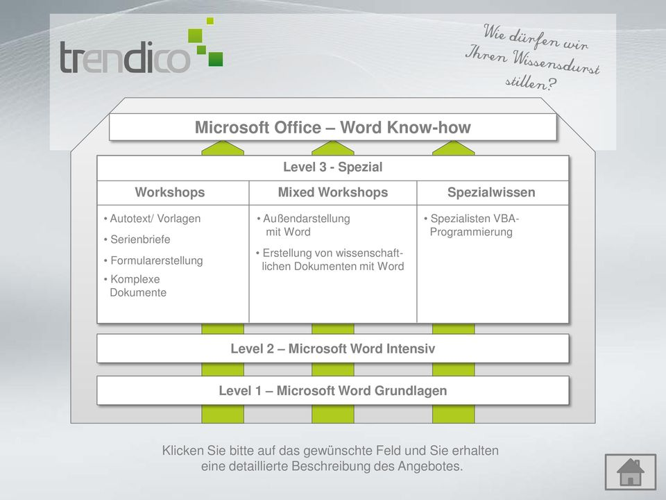 Dokumenten mit Word Spezialisten VBA- Programmierung Level 2 Microsoft Word Intensiv Level 1 Microsoft Word