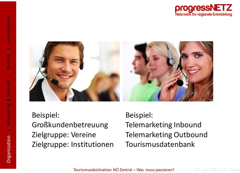 Institutionen Beispiel: Telemarketing