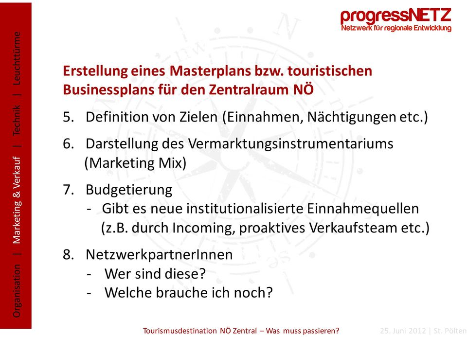 Darstellung des Vermarktungsinstrumentariums (Marketing Mix) 7.