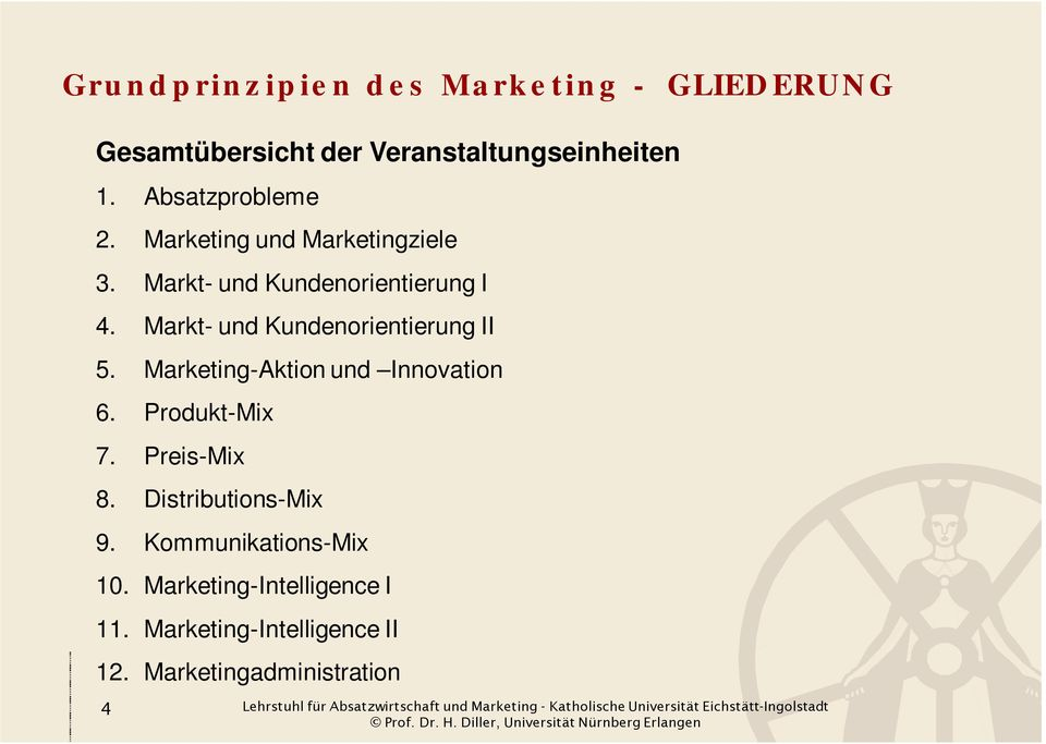 Produkt-Mix 7. Preis-Mix 8. Distributions-Mix 9. Kommunikations-Mix 10. Marketing-Intelligence I 11. Marketing-Intelligence II 12.