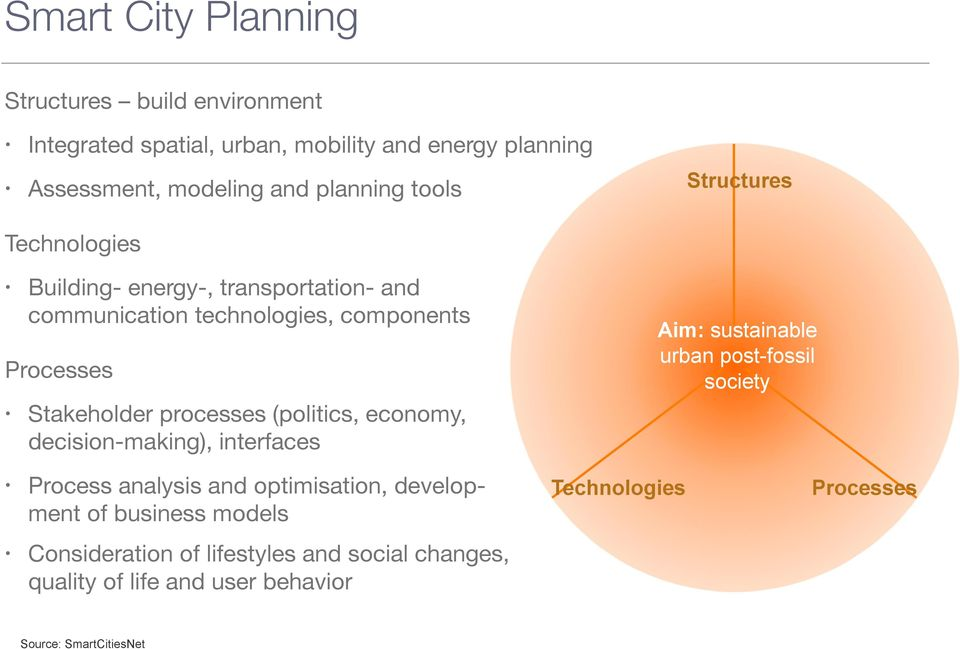 (politics, economy, decision-making), interfaces Aim: sustainable urban post-fossil society Process analysis and optimisation, develop- ment