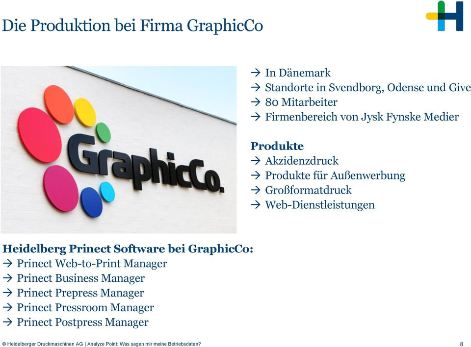 Prinect Software bei GraphicCo: Prinect Web-to-Print Manager Prinect Business Manager Prinect Prepress Manager Prinect