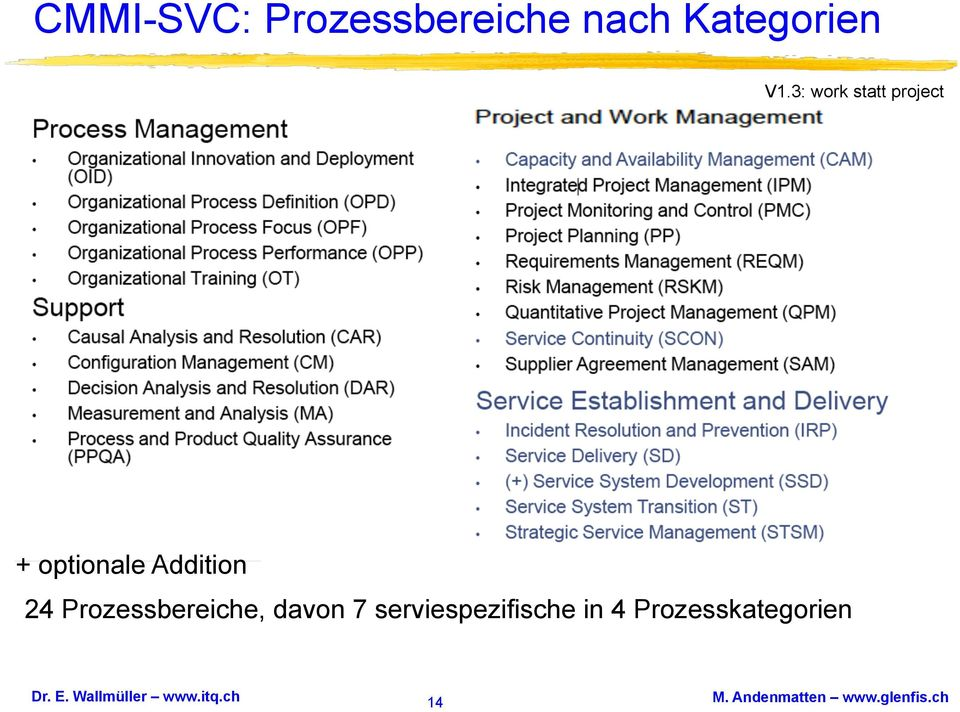 3: work statt project + optionale