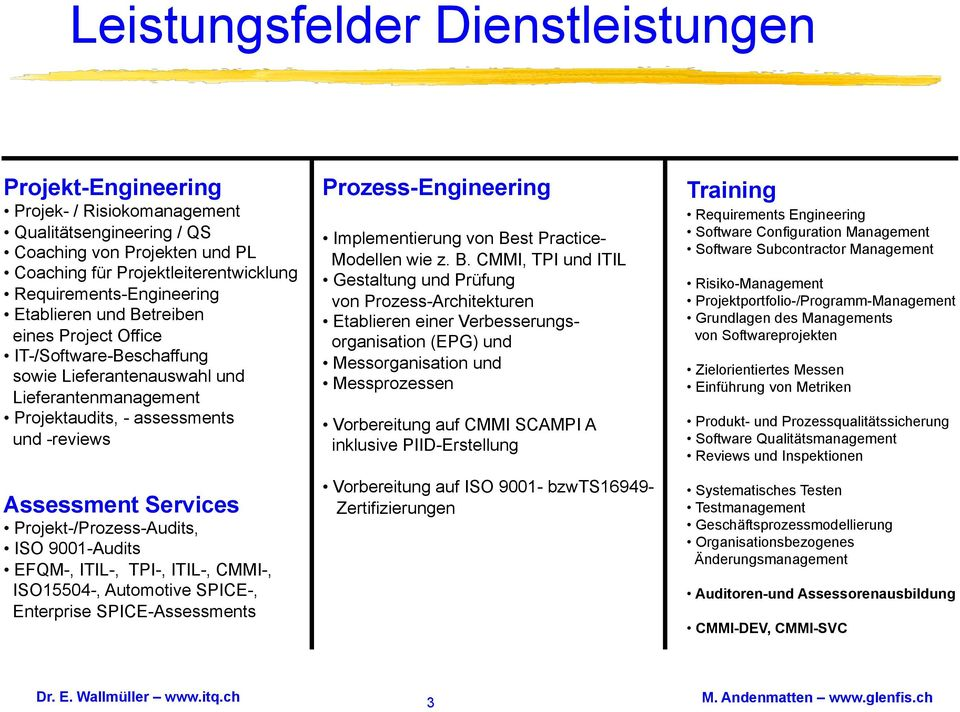 Projekt-/Prozess-Audits, ISO 9001-Audits EFQM-, ITIL-, TPI-, ITIL-, CMMI-, ISO15504-, Automotive SPICE-, Enterprise SPICE-Assessments Prozess-Engineering Implementierung von Best Practice- Modellen
