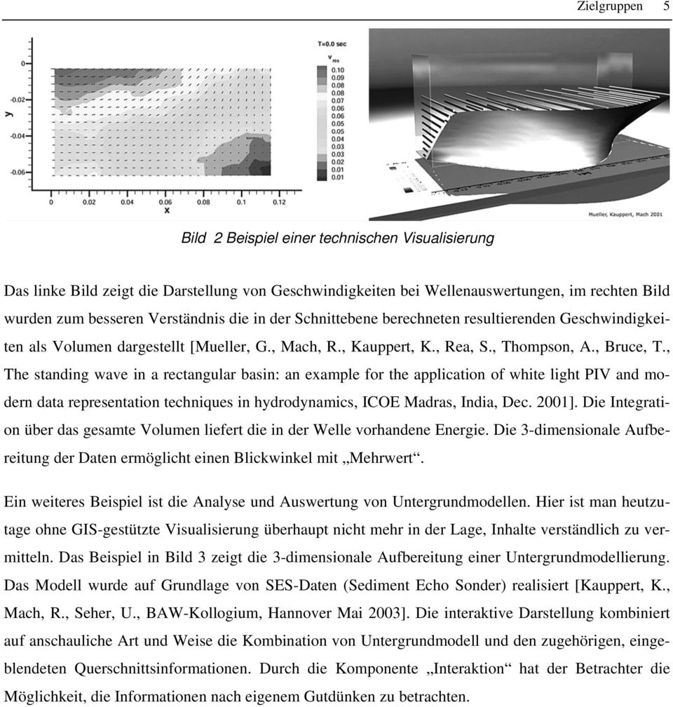 , The standing wave in a rectangular basin: an example for the application of white light PIV and modern data representation techniques in hydrodynamics, ICOE Madras, India, Dec. 2001].
