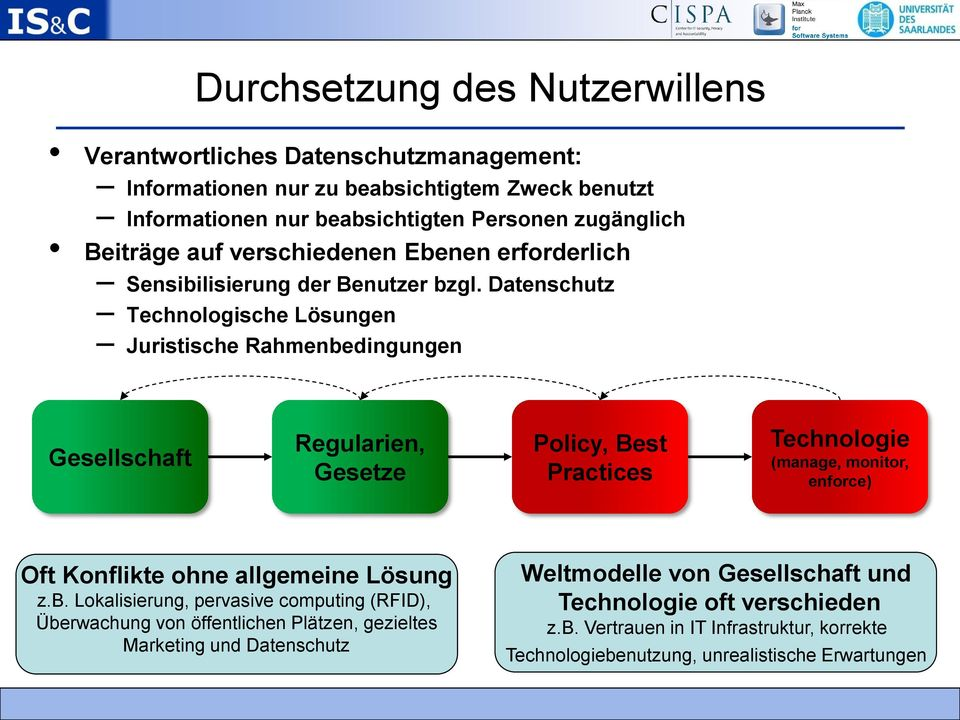 Datenschutz Technologische Lösungen Juristische Rahmenbedingungen Gesellschaft Regularien, Gesetze Policy, Best Practices Technologie (manage, monitor, enforce) Oft Konflikte ohne