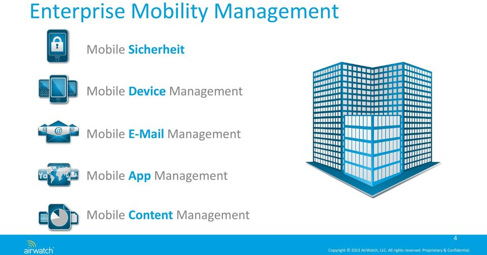 Management Mobile E-Mail Management