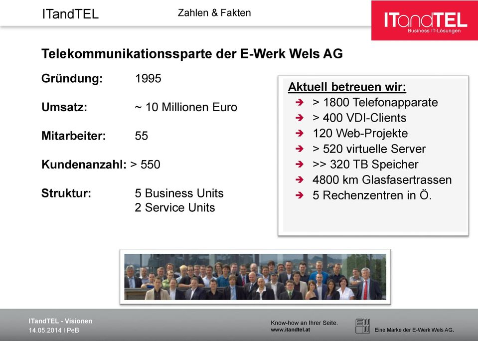 Units 2 Service Units Aktuell betreuen wir: > 1800 Telefonapparate > 400 VDI-Clients 120
