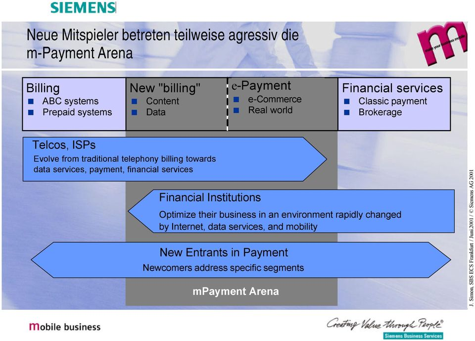 billing towards data services, payment, financial services Financial Institutions Optimize their business in an environment