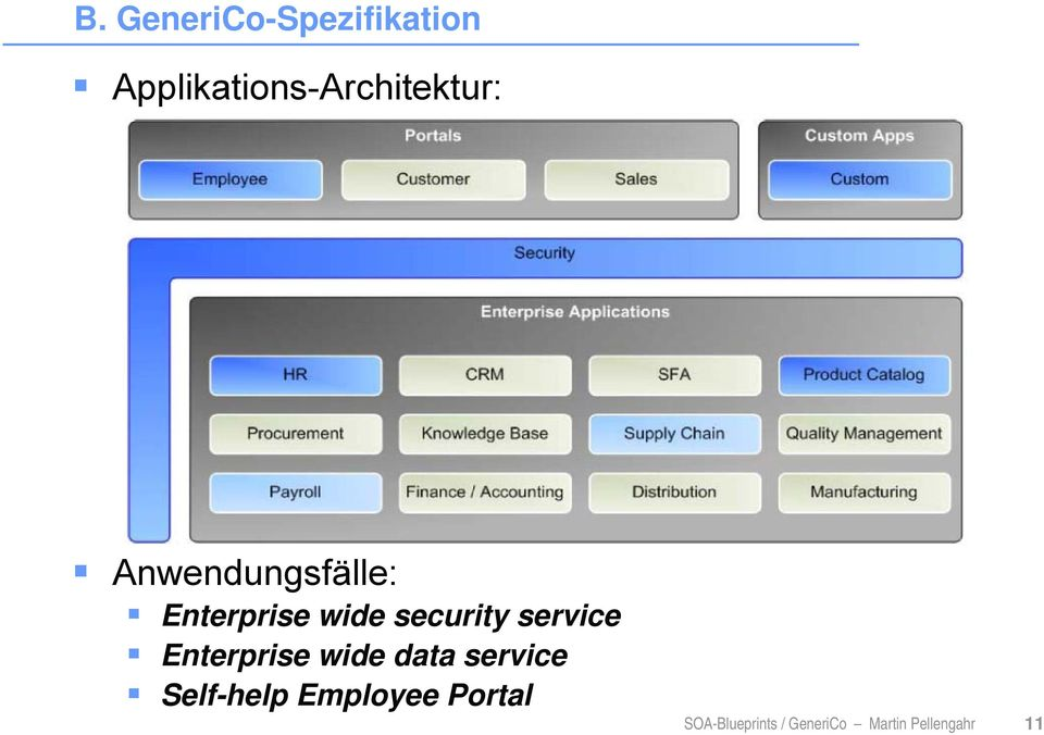 Enterprise wide security service Enterprise wide