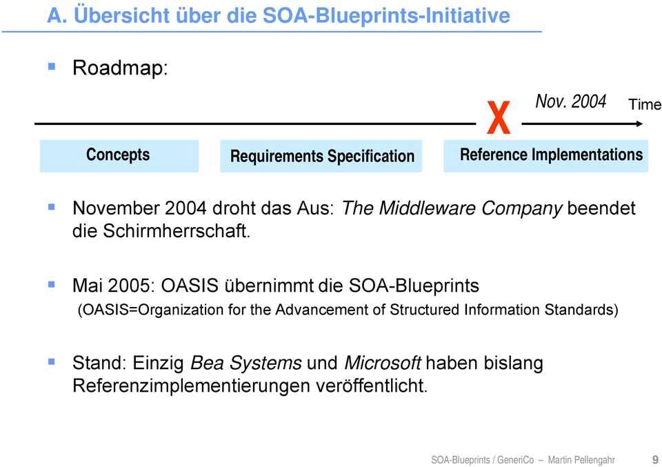 Mai 2005: OASIS übernimmt die SOA-Blueprints (OASIS=Organization for the Advancement of Structured Information