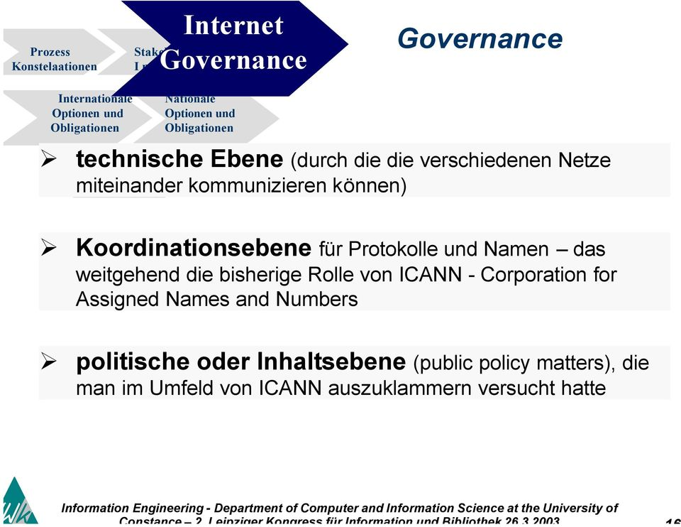 das weitgehend die bisherige Rolle von ICANN - Corporation for Assigned Names and Numbers