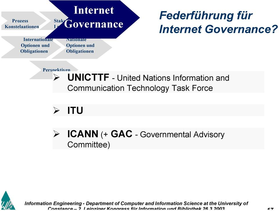 UNICTTF - United Nations Information and