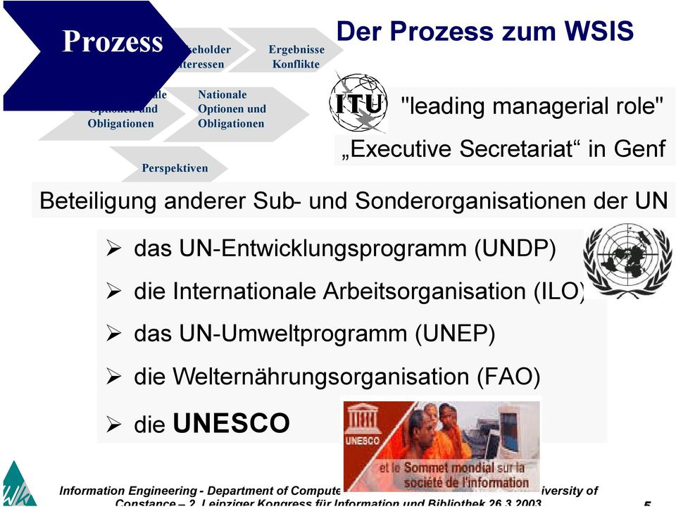 "Welternährungsorganisation (FAO) die UNESCO ""leading managerial role"""