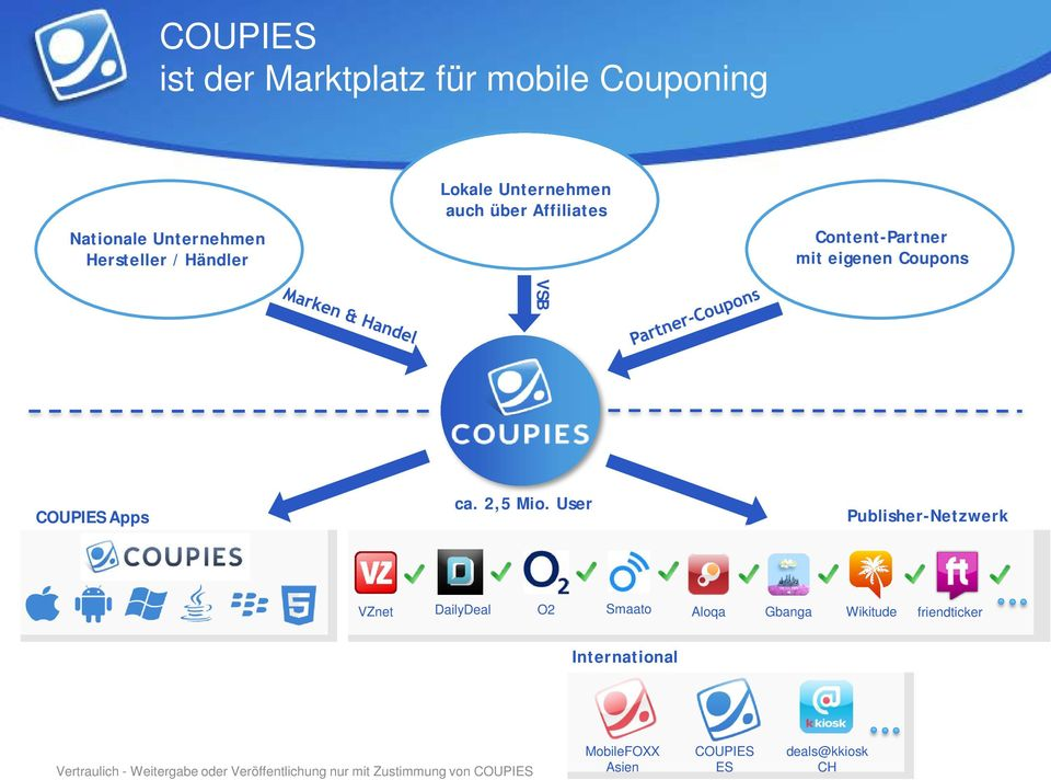 VSB COUPIES Apps ca. 2,5 Mio.