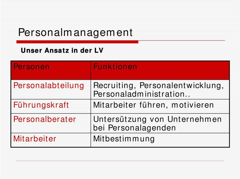 Personalentwicklung, Personaladministration.
