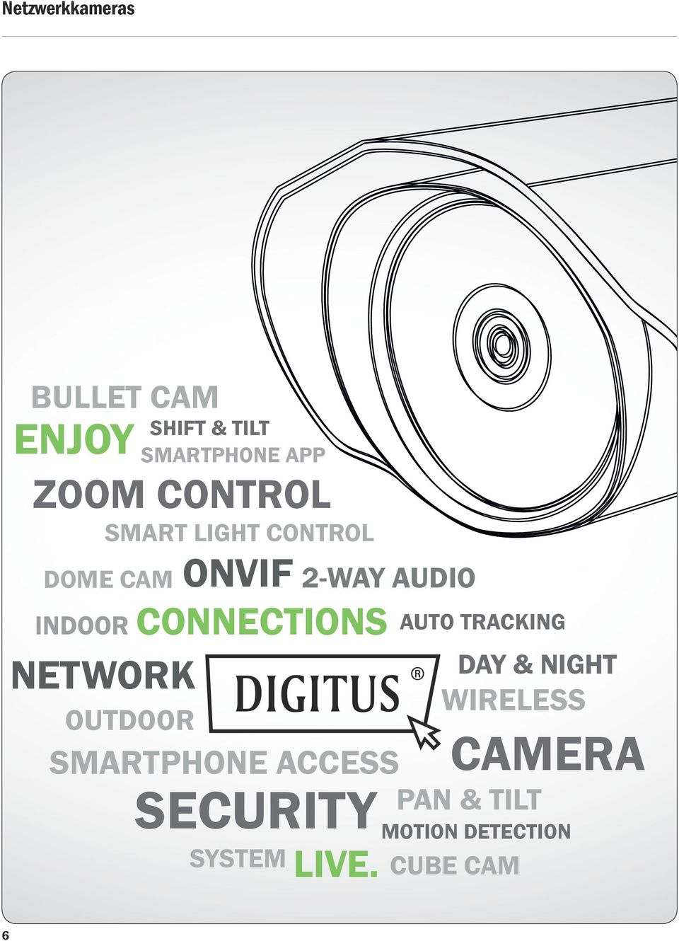 SHIFT & TILT SYSTEM 2-WAY AUDIO SMARTPHONE ACCESS SECURITY LIVE.