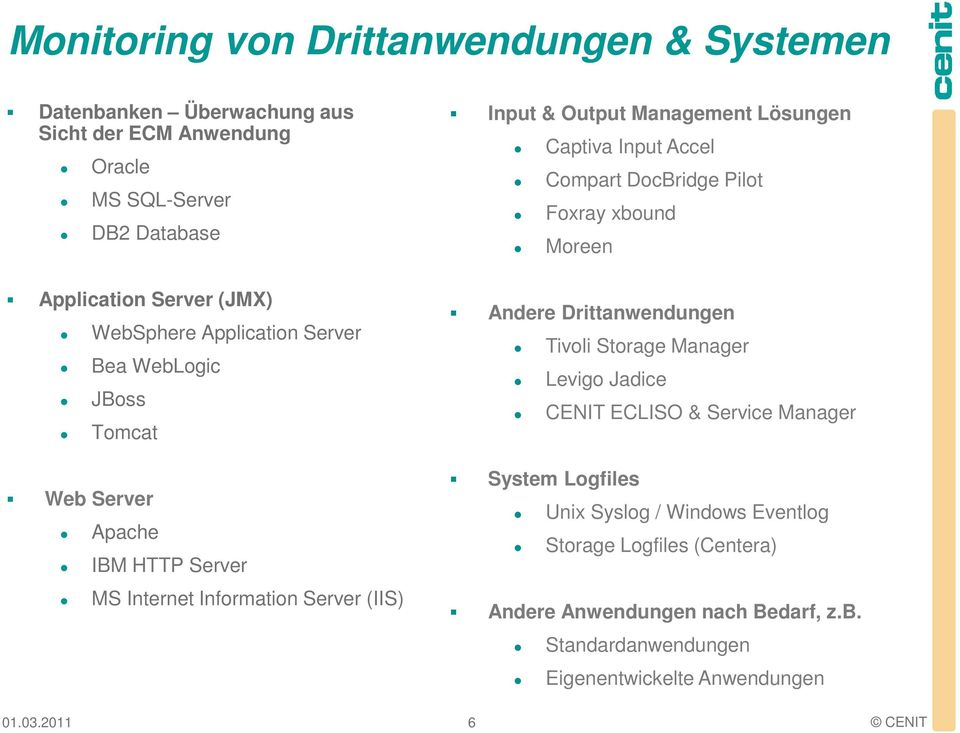 Drittanwendungen Tivoli Storage Manager Levigo Jadice CENIT ECLISO & Service Manager Web Server Apache IBM HTTP Server MS Internet Information Server (IIS)