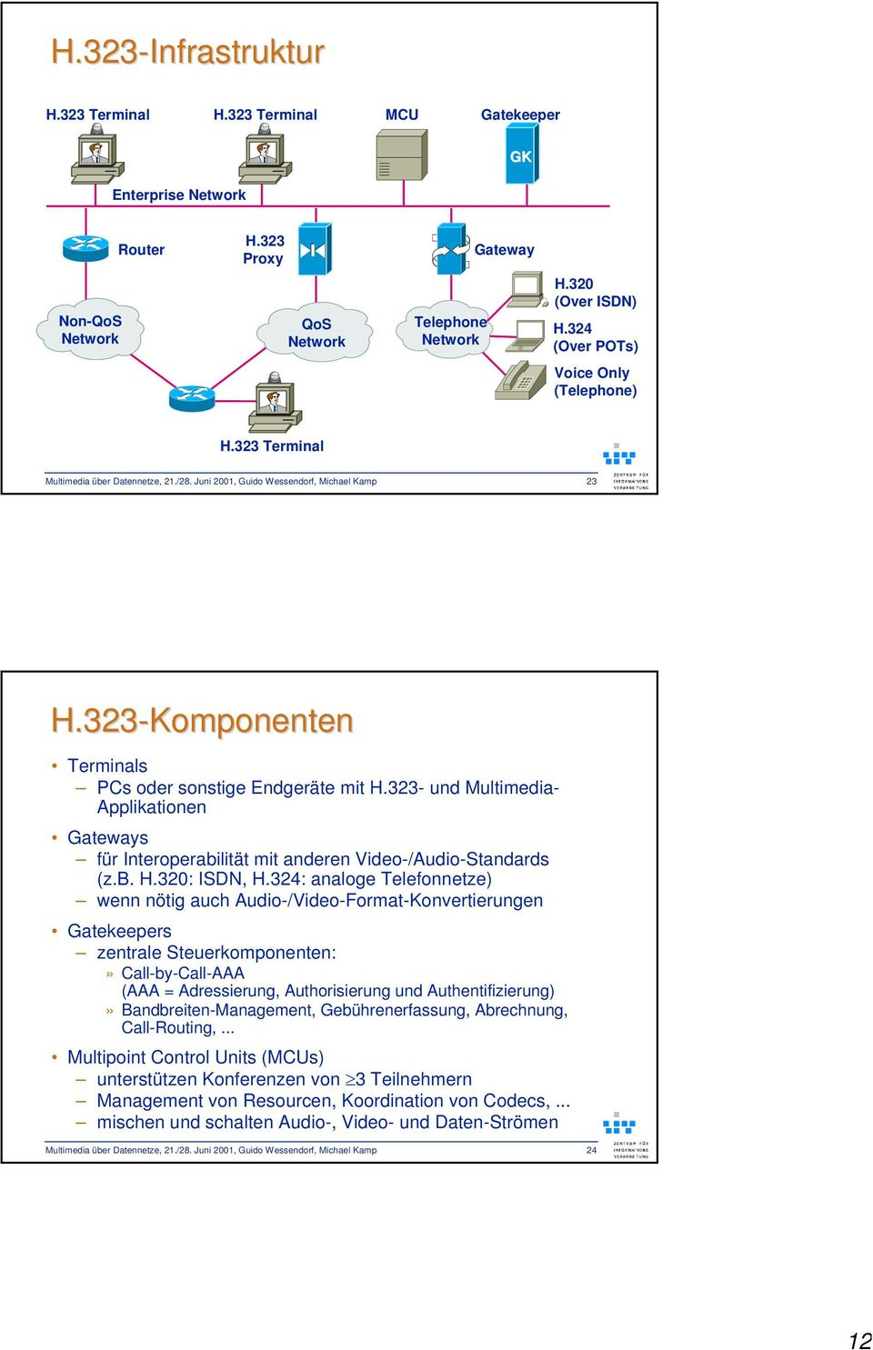 323- und Multimedia- Applikationen Gateways für Interoperabilität mit anderen Video-/Audio-Standards (z.b. H.320: ISDN, H.