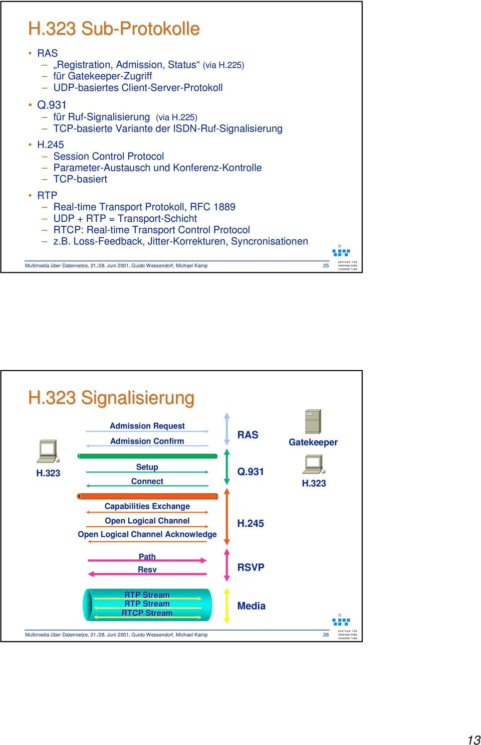 245 Session Control Protocol Parameter-Austausch und Konferenz-Kontrolle TCP-basiert RTP Real-time Transport Protokoll, RFC 1889 UDP + RTP = Transport-Schicht RTCP: Real-time Transport Control