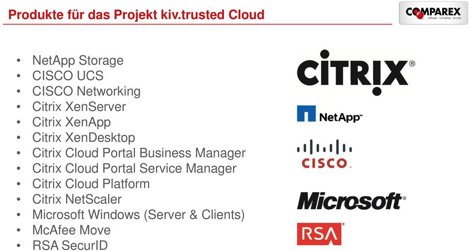 Citrix XenApp Citrix XenDesktop Citrix Cloud Portal Business Manager Citrix