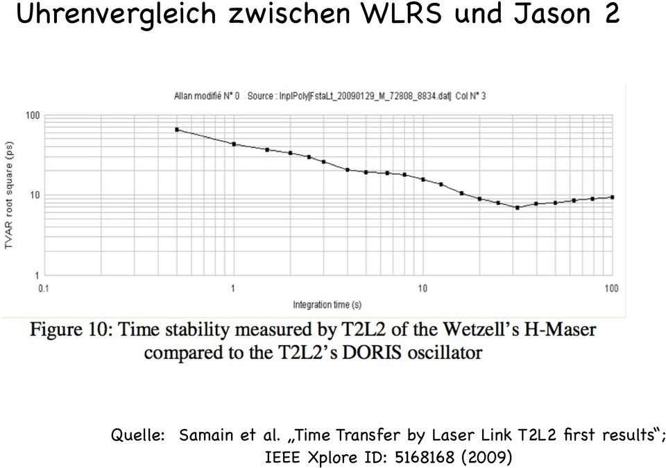 Time Transfer by Laser Link T2L2