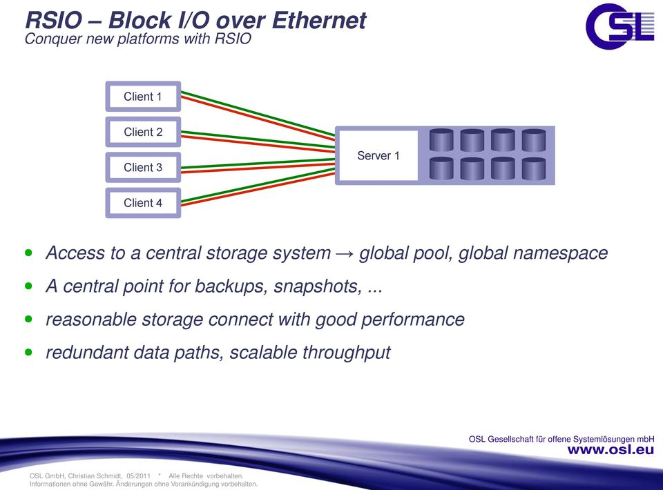 global pool, global namespace A central point for backups, snapshots,.