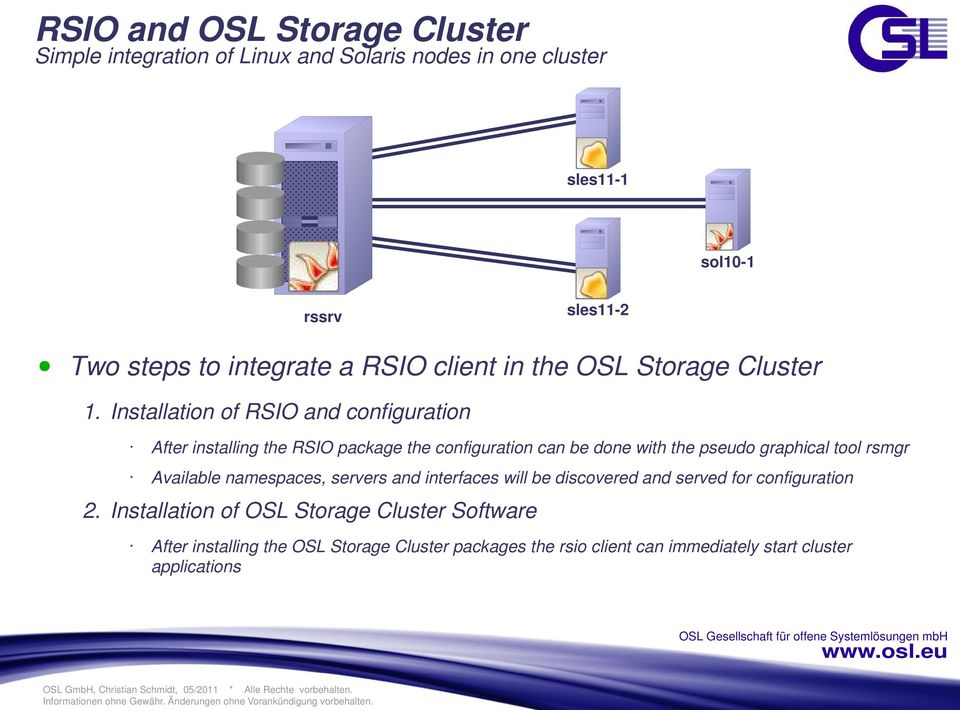 Installation of RSIO and configuration After installing the RSIO package the configuration can be done with the pseudo graphical tool rsmgr