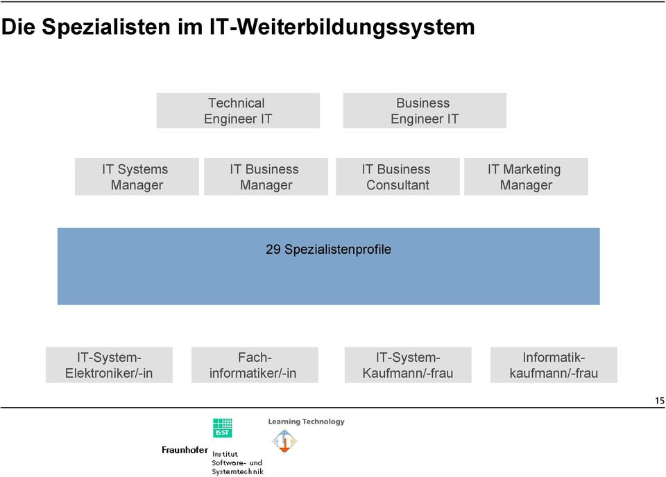 IT Marketing 29 Spezialistenprofile IT-System- Elektroniker/-in