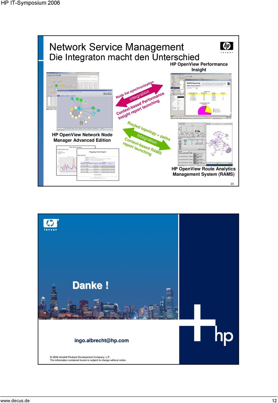 Advanced Edition Integration Context-based RAMS report launching HP OpenView Route Analytics Management System (RAMS) 23 Danke!