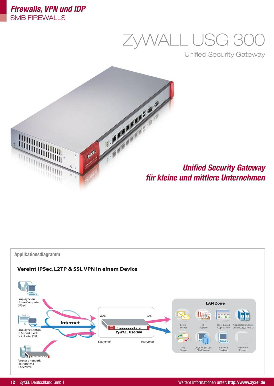 in Hotel (SSL) Internet ZyWALL USG 300 Email Server BI System Web-based Application Application Server (Inventory, Store.