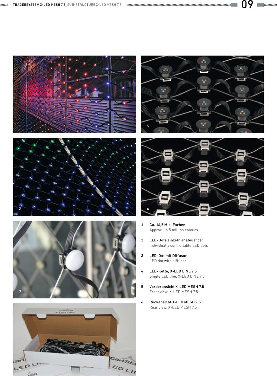 5 million colours 2 LED-Dots einzeln ansteuerbar Individually controllable LED dots 3 LED-Dot mit