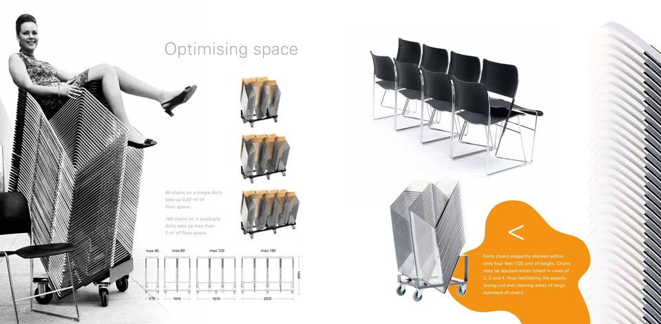< max 40 max 80 max 120 max 160 510 1010 1510 2010 1440 Forty chairs elegantly stacked within only four