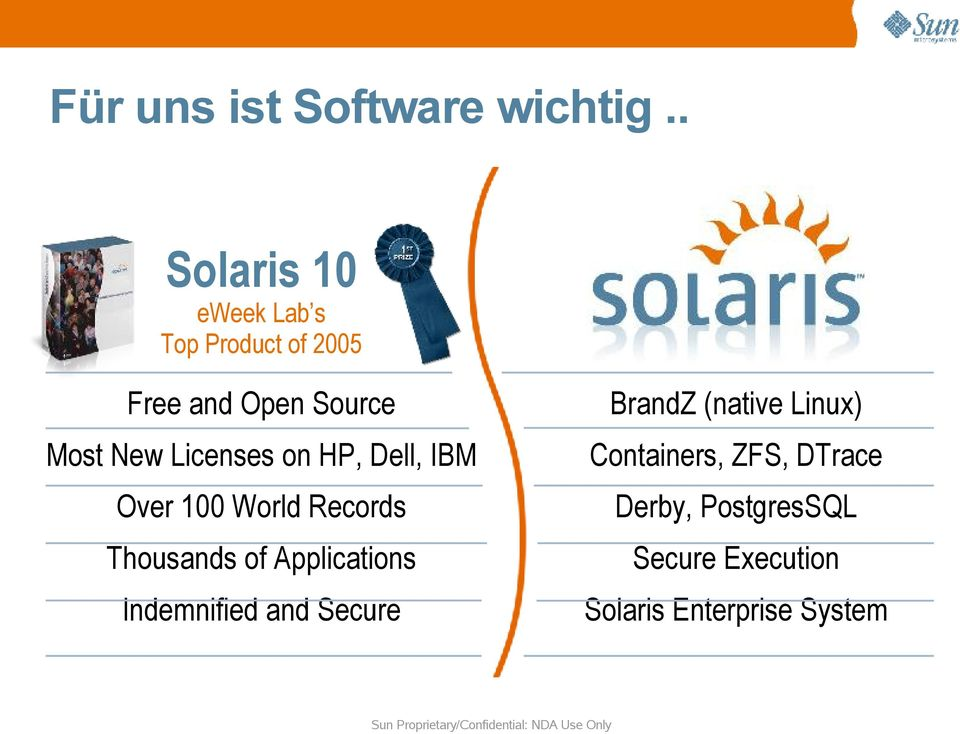 (native Linux) Most New Licenses on HP, Dell, IBM Containers, ZFS, DTrace