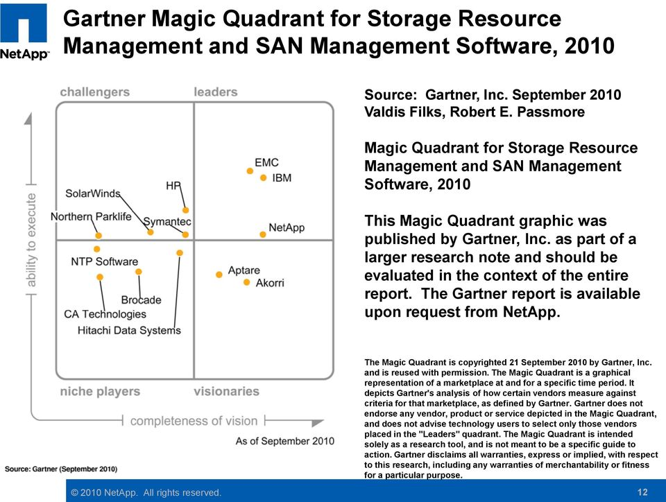 as part of a larger research note and should be evaluated in the context of the entire report. The Gartner report is available upon request from NetApp.