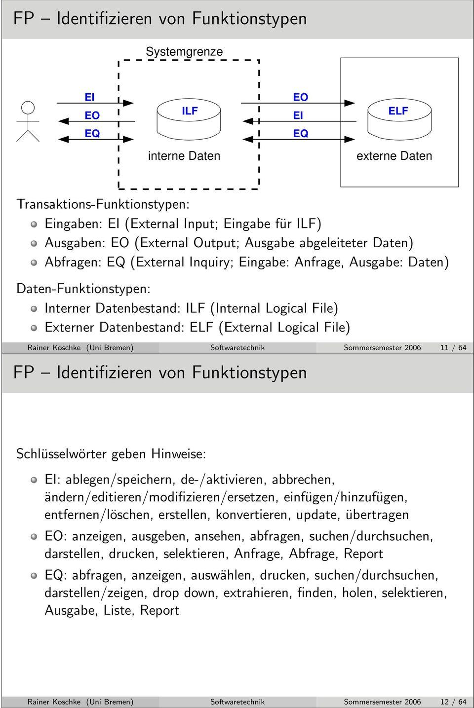 Datenbestand: ILF (Internal Logical File) Externer Datenbestand: ELF (External Logical File) Rainer Koschke (Uni Bremen) Softwaretechnik Sommersemester 2006 11 / 64 Kosten- und Aufwandsschätzung: