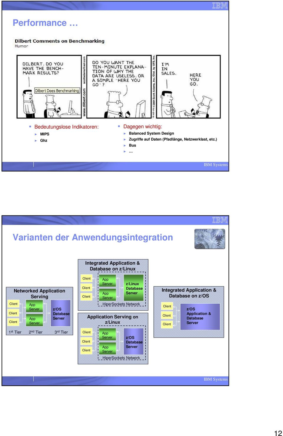 ) Bus Varianten der Anwendungsintegration Integrated Application & Database on z/linux Networked Application Serving App App