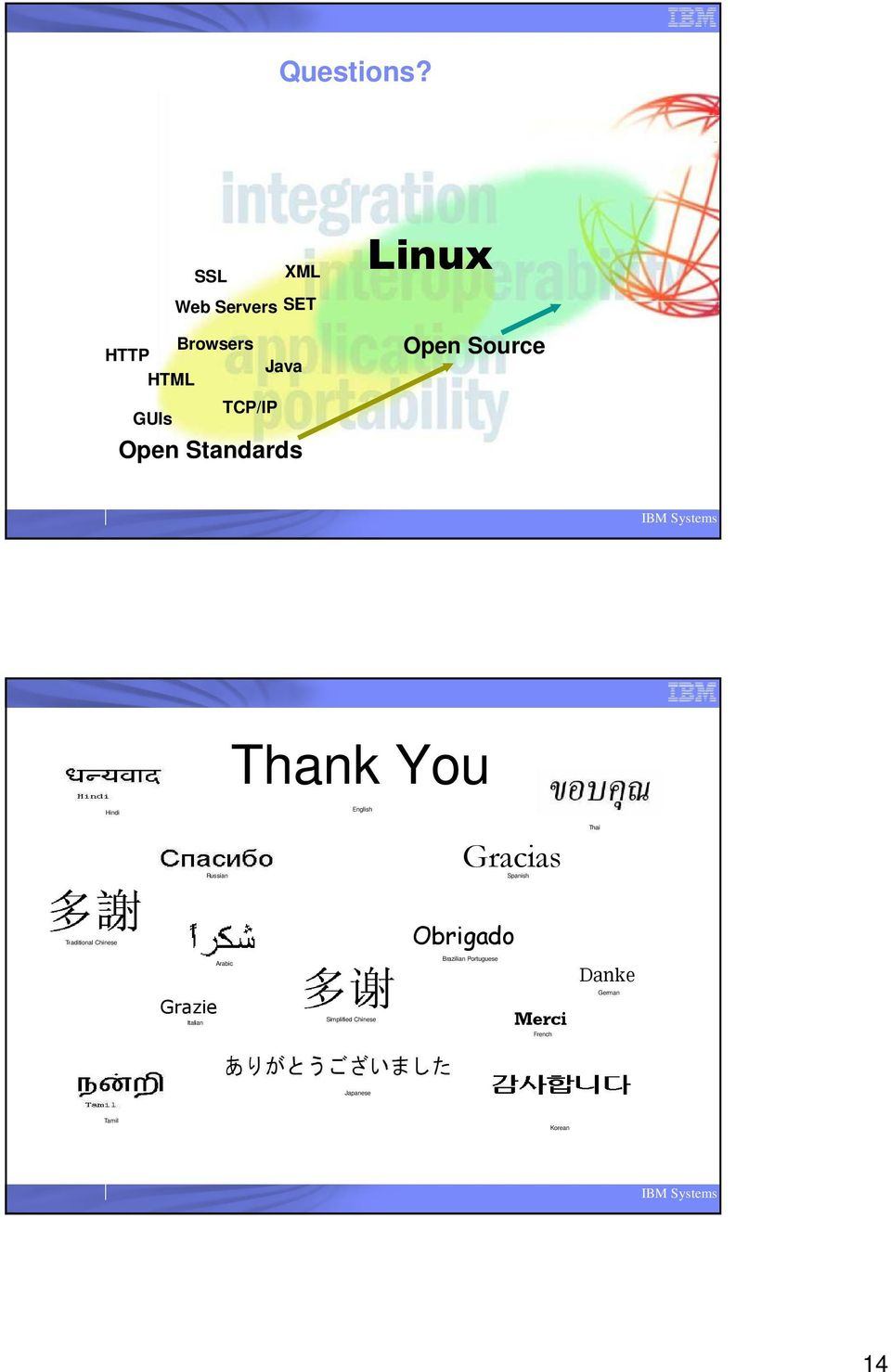 Linux Open Source Hindi Thank You English Russian Gracias Spanish Thai