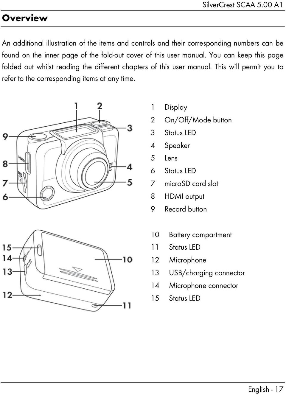 user manual. You can keep this page folded out whilst reading the different chapters of this user manual.