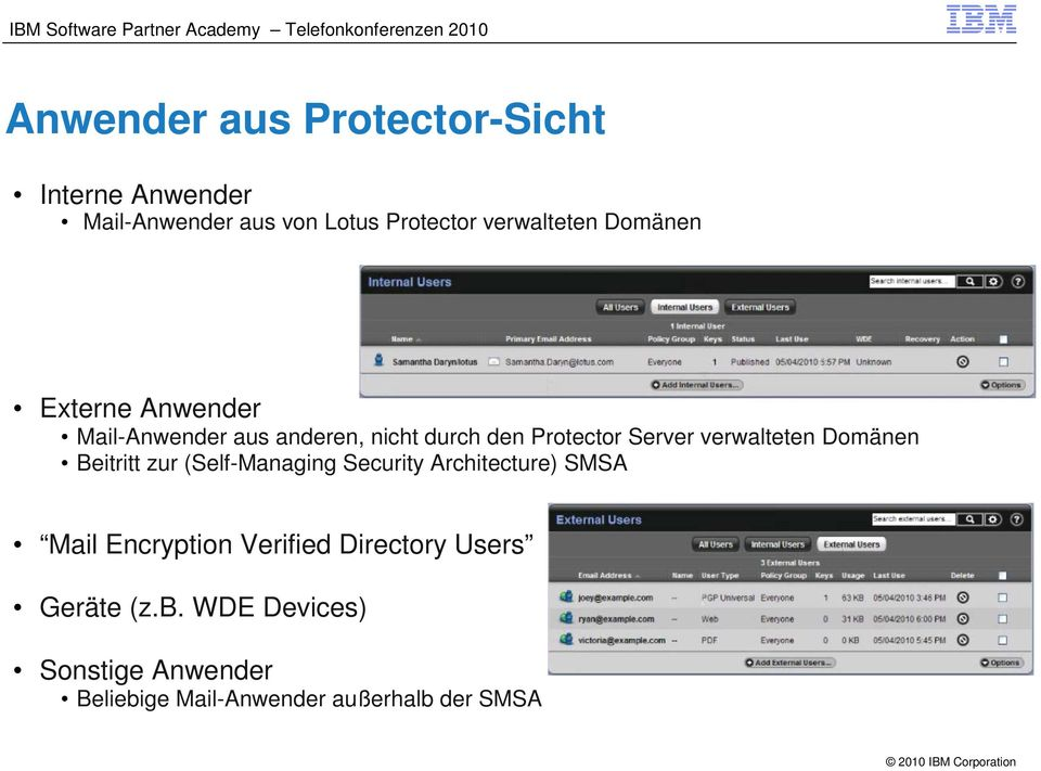 verwalteten Domänen Beitritt zur (Self-Managing Security Architecture) SMSA Mail Encryption