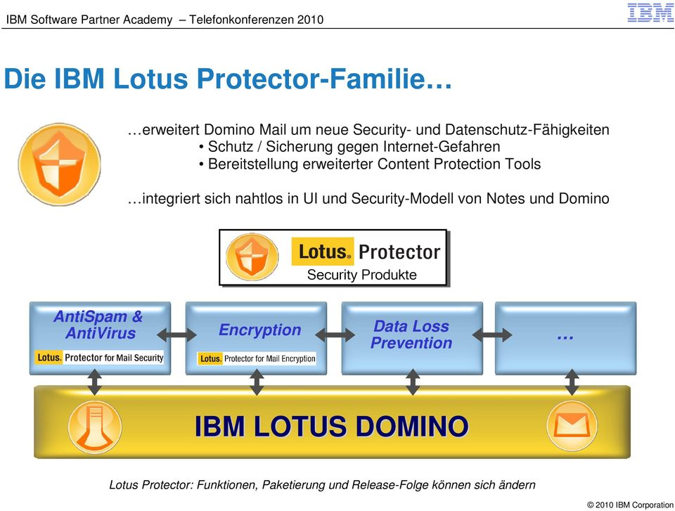 nahtlos in UI und Security-Modell von Notes und Domino Security Produkte AntiSpam & AntiVirus Encryption