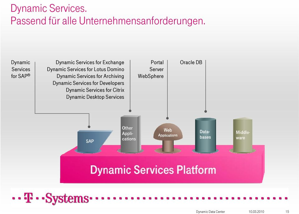 Lotus Domino Dynamic Services for Archiving Dynamic Services for Developers