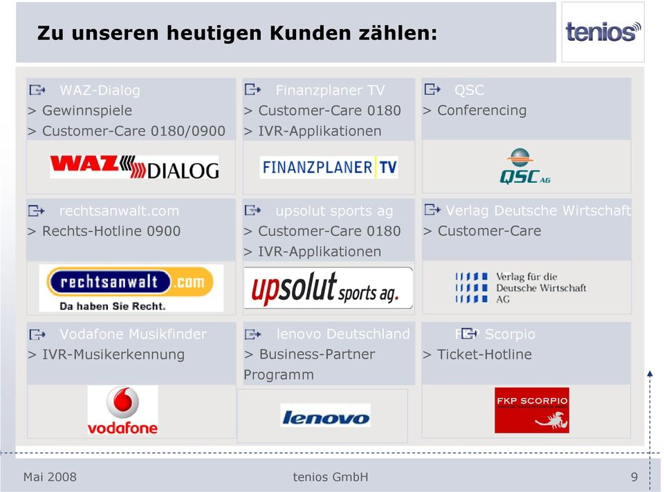 com > Rechts-Hotline 0900 upsolut sports ag > Customer-Care 0180 > IVR-Applikationen Verlag Deutsche